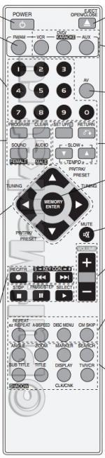 Пульт для LG 6710CDAM07A (замена)