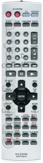 Пульт для Panasonic EUR7722X10