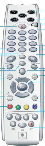 Пульт для THOMSON DSI8020NTV (замена)